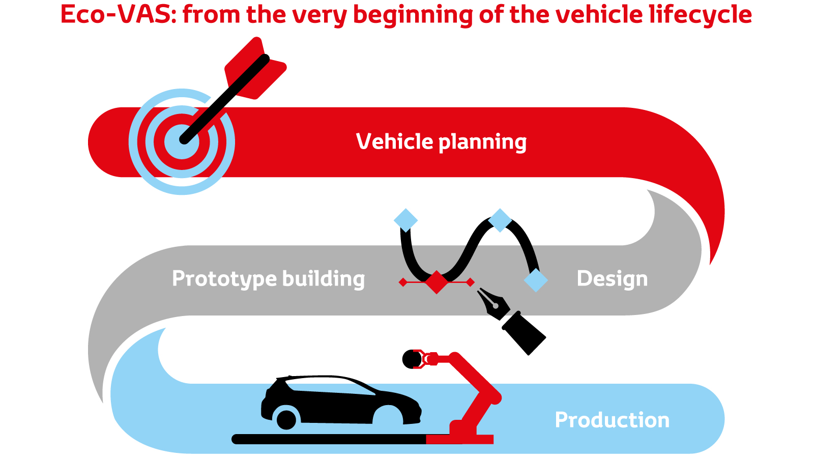 Toyota Reduce Raw 4 Engine Diagram For Things Such As Instrument Panels Trim Parts And Even Bumpers Our Work In This Area Has Also Helped Us Discover New Ways Of Putting Recycled